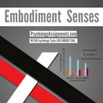 Embodiment and The Senses